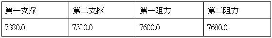 二、美国TECH100-2.jpg