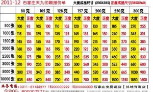 2011-12月份报价单
