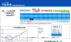 九正建材网(中国建材第一网)Alexa排名