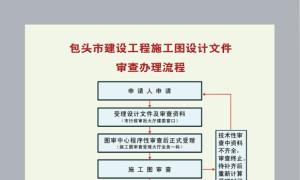 包头市建设工程施工图设计文件审查办理流程