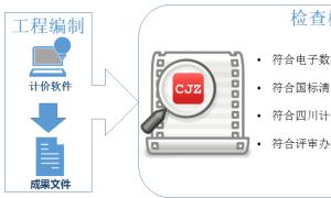 CJZ数据应用